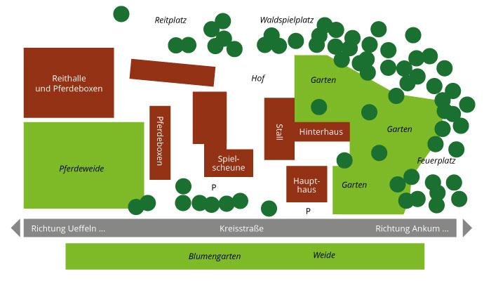 Lageplan Ferienhof Schmidt